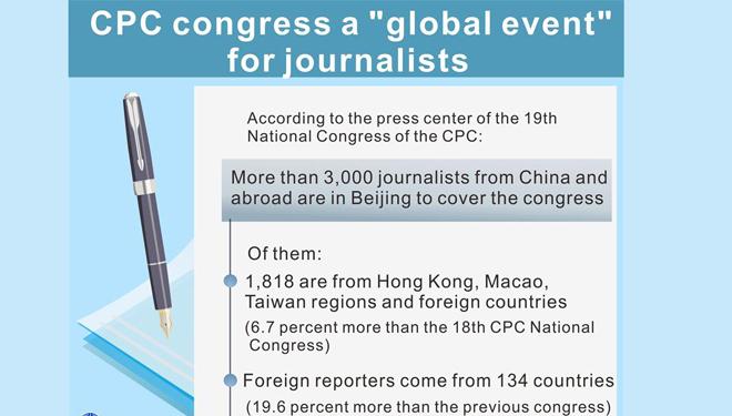 Infografik: Über 3000 Journalisten aus China und dem Ausland berichten über den 19. Parteitag der KPCh