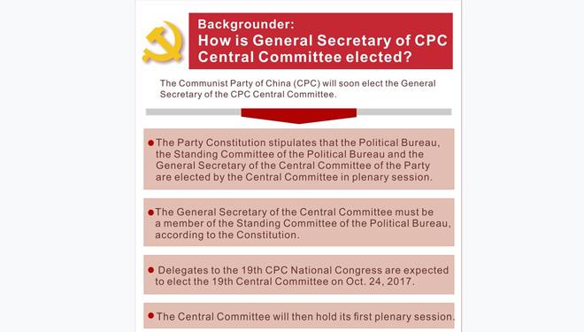Infografik: Wie wird der Generalsekretär des Zentralkomitees der KPCh gewälht