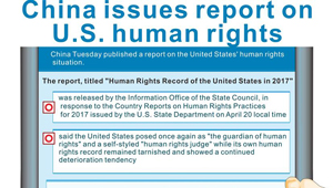 China Focus: China veröffentlicht Bericht zu Menschenrechten in USA